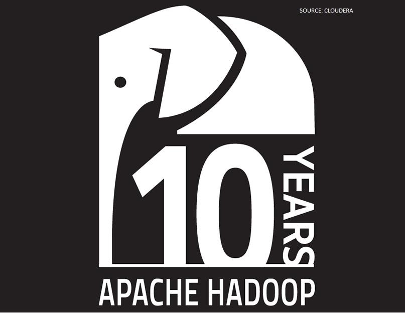 Hadoop Hits 10 Years: Growing Up Fast | Constellation