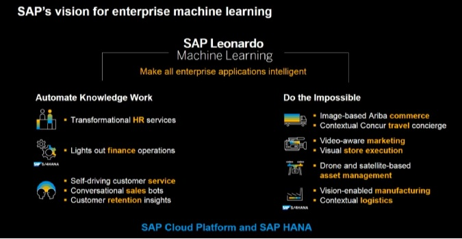 SAP Machine Learning Plans: A Deeper Dive From Sapphire Now