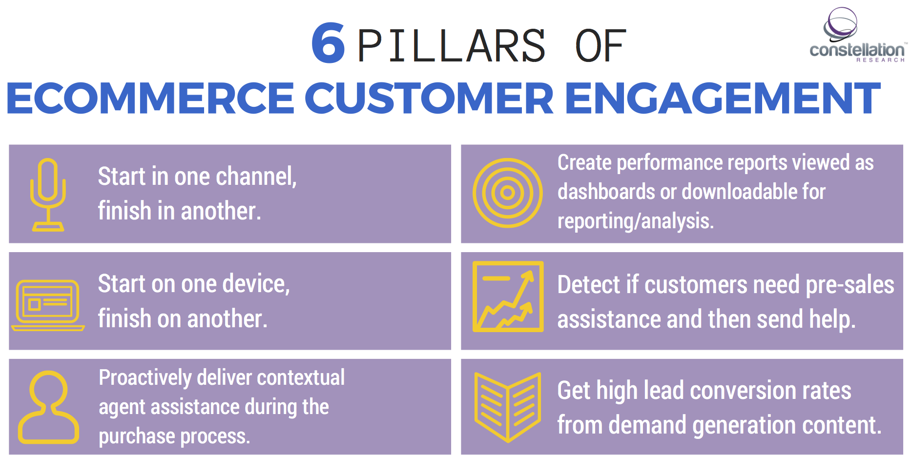 6 Pillars of Ecommerce Customer Experience Constellation Research