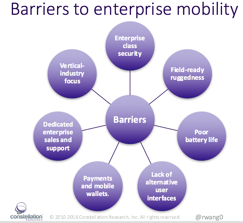 Barriers to Enterprise Mobility
