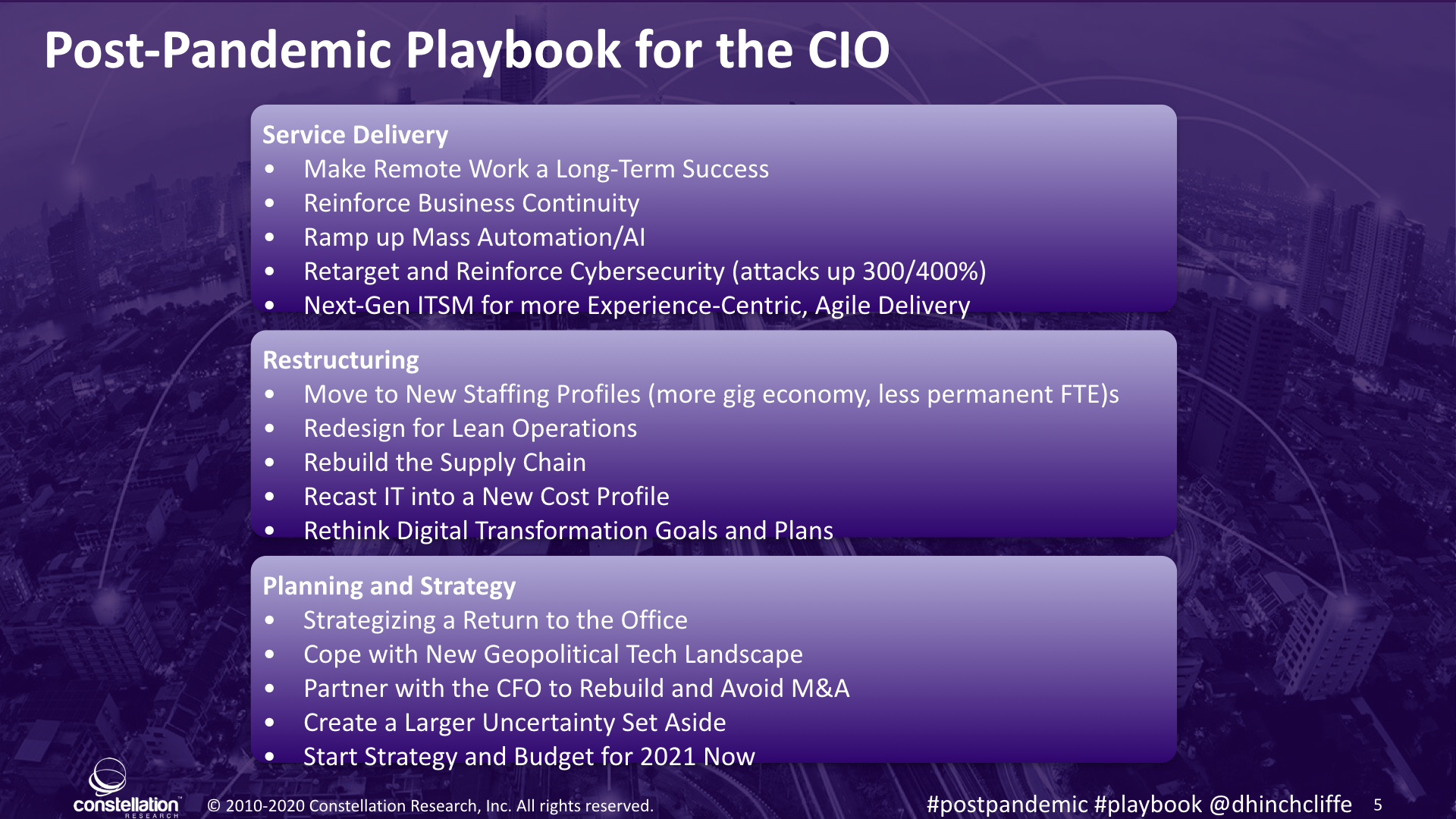 The Summary of CIO Activities Post-Pandemic
