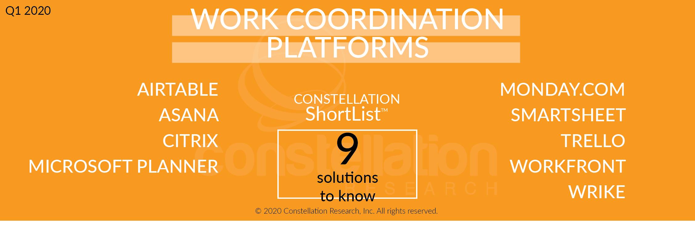 Work Coordination Platforms Shortlist | Airtable Asana Citrix Microsoft Planner Monday.com Trello Workfront