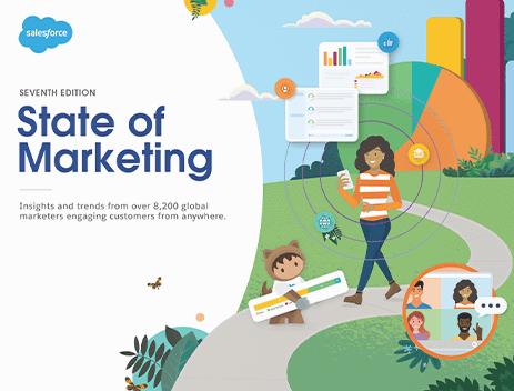 Source: Salesforce State of Marketing