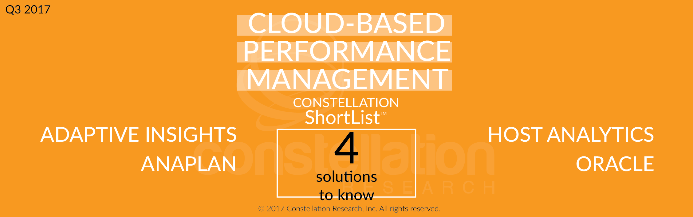 Constellation ShortList Cloud-Based Performance Management