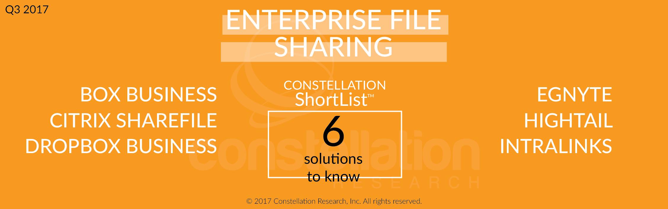 Constellation ShortList Enterprise File Sharing