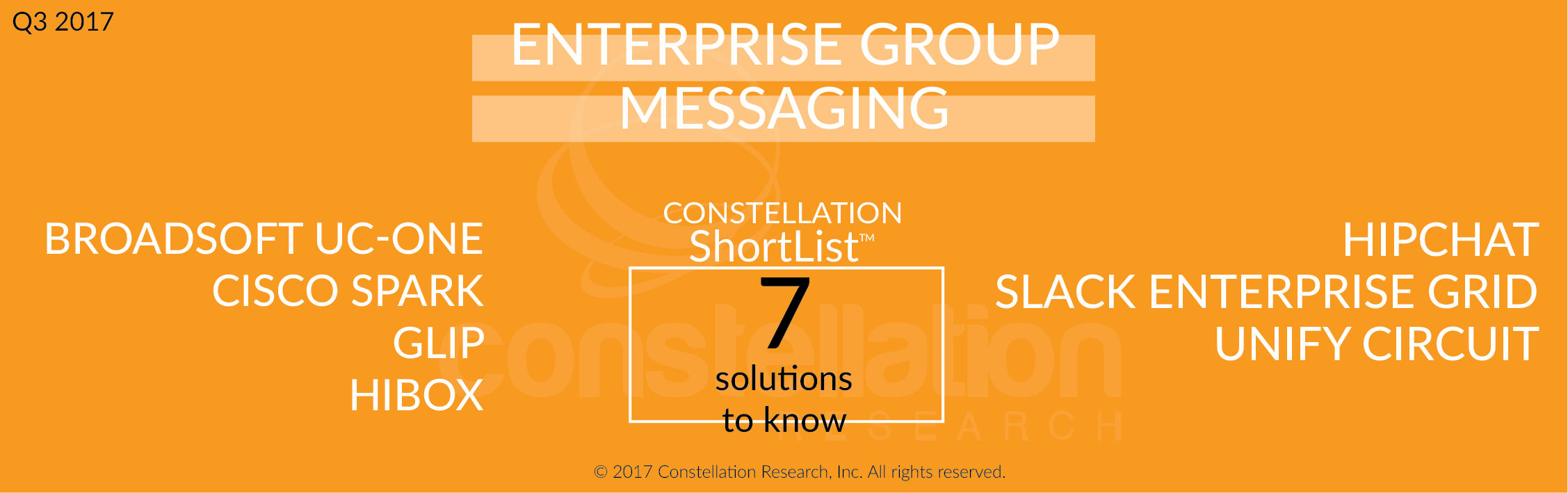 Constellation ShortList Enterprise Group Messaging Unified Communication