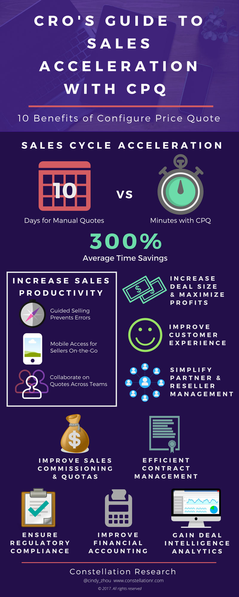 CRO Guide to CPQ infographic