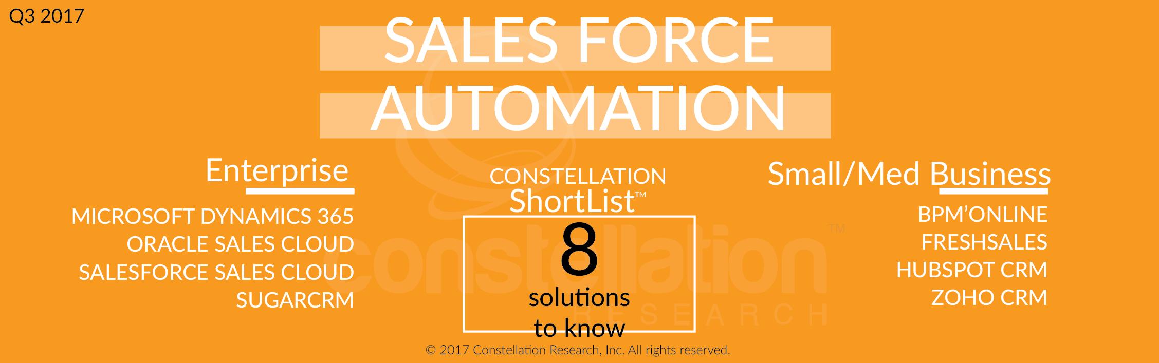 Constellation ShortList Sales Force Automation