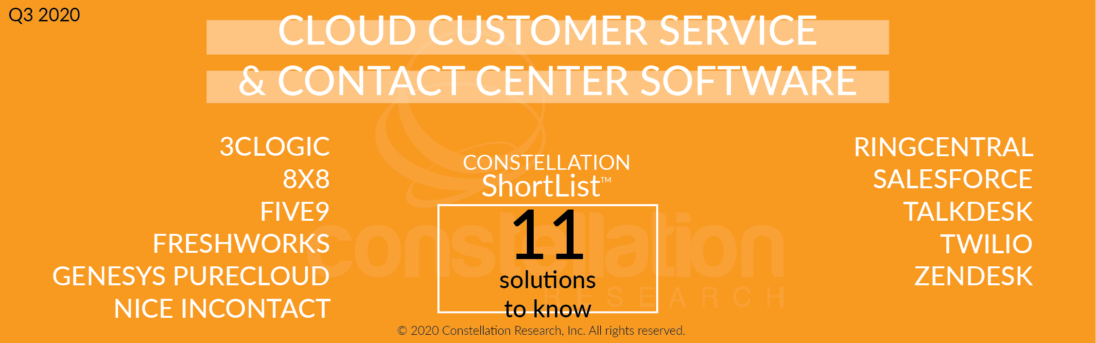 Constellation ShortList™ Cloud Customer Service and Contact Center Software